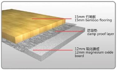 Butterfly Modular Building Floor Structure