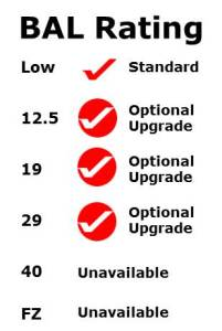 iBuild Kit Homes BAL Level